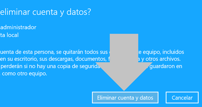 eliminar cuenta de usuario en windows 10 como administrador